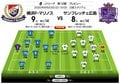 「J1プレビュー」8/23 横浜FM-広島「ゴール乱発試合」再びの可能性の画像003