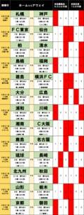 「サッカー批評のtoto予想」(第1230回)3月20・21日 九州ダービーの裏に潜む意外な数字の画像001