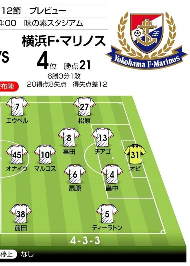 【J1プレビュー】横浜FM「押し切る」か、FC東京「カウンターパンチ」か…大量得点必至の一戦の画像003
