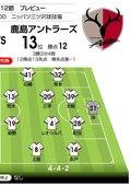 【J1プレビュー】バトンを受けた覚悟を示す! 「新監督」激突の横浜FC―鹿島の画像002