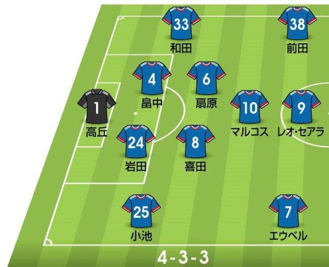 【J1プレビュー】「首位と1差」横浜F・マリノスの前に立ちはだかる「鹿島アントラーズの壁」!リベンジなるか!?の画像001