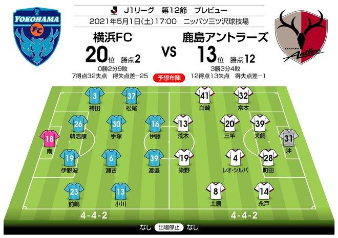 【J1プレビュー】バトンを受けた覚悟を示す! 「新監督」激突の横浜FC―鹿島の画像001