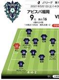 【J1プレビュー】福岡VS浦和「勝ち点3必須」の「1差」対決!浦和のカギは「フィニッシュの精度」の画像002