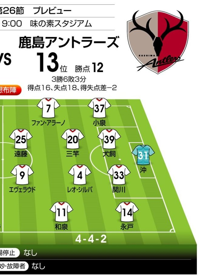 「J1プレビュー」8/26 FC東京-鹿島「前半からゴール誕生」の熱い予感の画像001