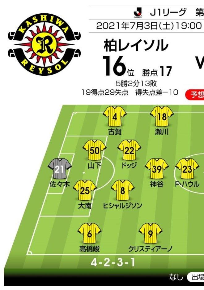 【J1プレビュー】「不変」の横浜FMと「可変」の柏 シーズン後半の浮上を争う!の画像001