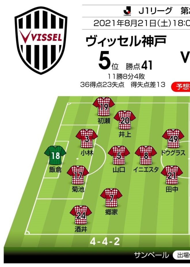 【J1プレビュー】「勝ち点41対勝ち点41」2強を追う「鹿島と神戸」が直接対決!の画像001