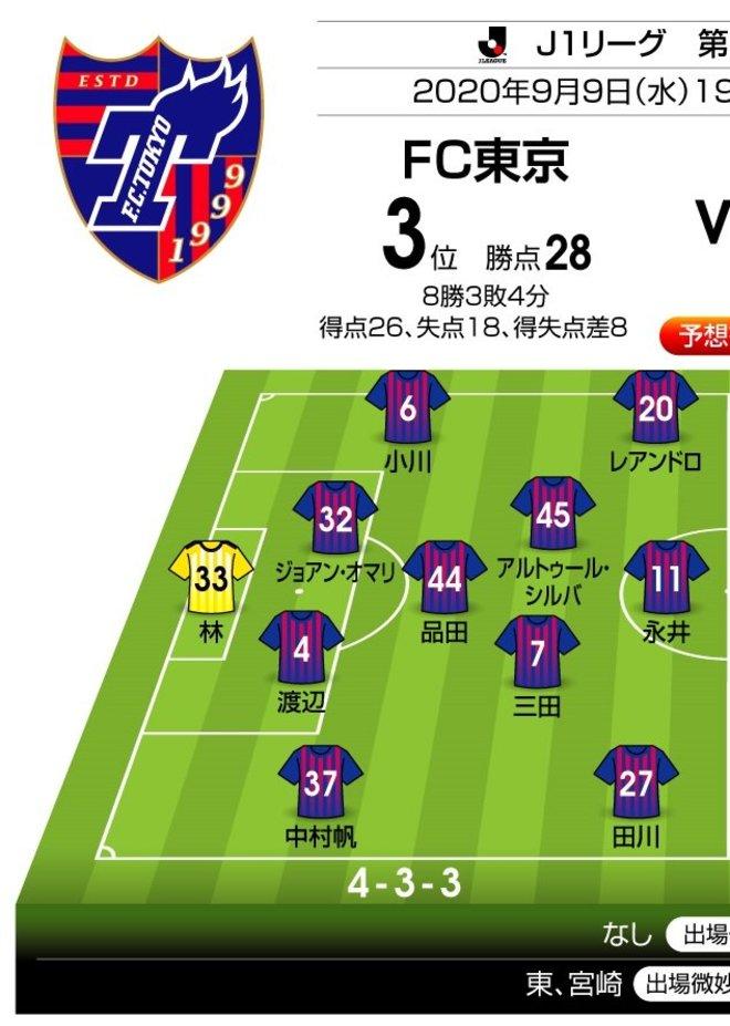 """「J1プレビュー」9/9 FC東京-横浜FC「""""相性""""がはっきり表れる一戦に!?」の画像001"""