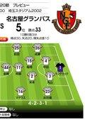 埼スタ3連戦で最悪の3連敗は避けたい「J1プレビュー」浦和―名古屋の画像002
