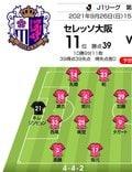【J1プレビュー】セレッソ大阪vs鹿島アントラーズ「それぞれの混戦」を抜け出すのは!?の画像001