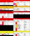 【8月9日更新! J1夏移籍動向一覧(1)】補強がハマる「東の巨人」J2からの引き抜きも「当たり」か!?の画像001