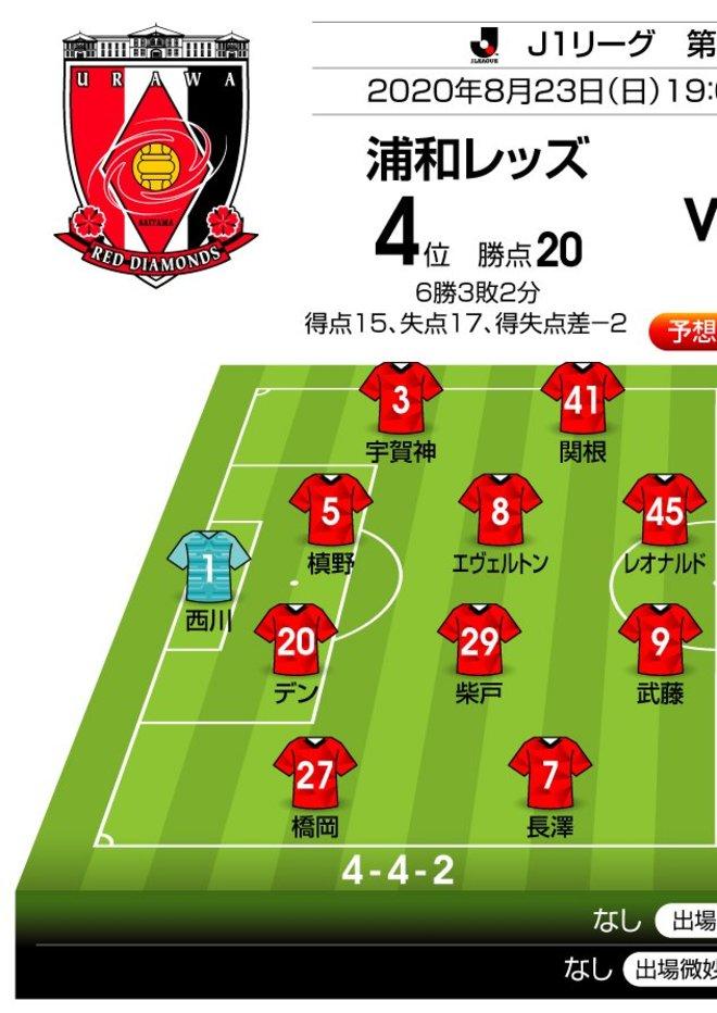 「J1プレビュー」浦和―神戸|夏男・レオナルドが今季初の3連勝へと導く!の画像001