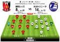 「J1プレビュー」浦和―大分 「昨季は大分2戦2勝」の相性は…の画像003