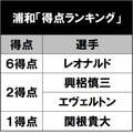 """浦和、守備崩壊!「暗闇の大槻サッカー""""45分間の薄明""""」の画像002"""