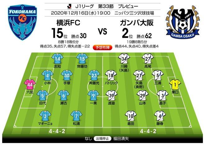 「天皇杯出場」を決められるか⁉【J1プレビュー】横浜FC―G大阪の画像003