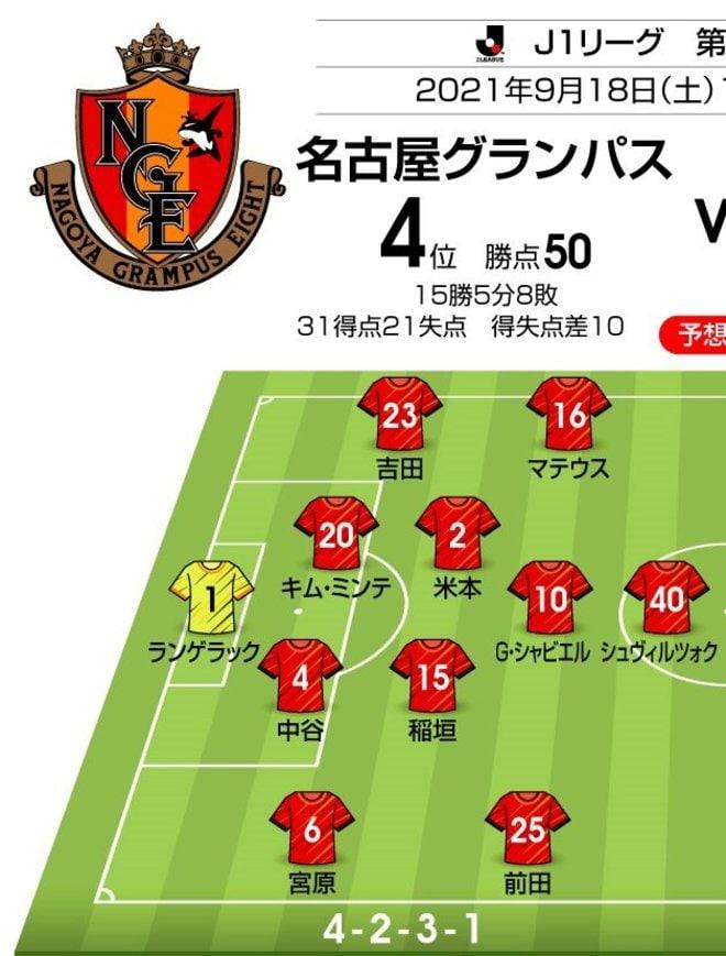 【J1プレビュー】ついに今季初の首位浮上なるか!? 横浜F・マリノスが鬼門のグランパス「名古屋城」に挑む!の画像003