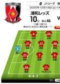 チームを去る選手・スタッフのために燃える赤「J1プレビュー」浦和―札幌の画像001