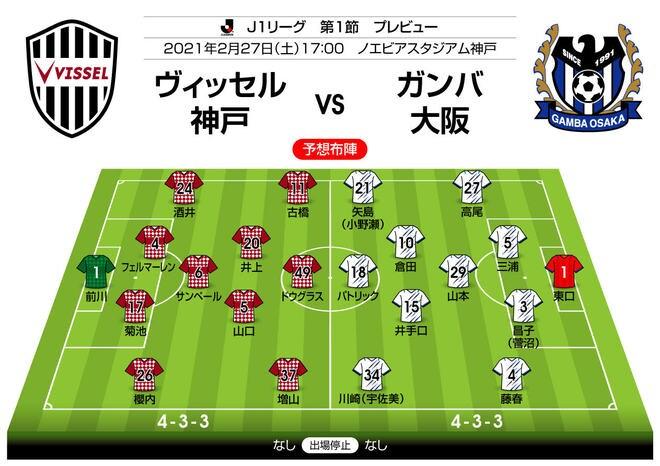 多彩な攻撃カードで流れを引き寄せる!「J1プレビュー」神戸―G大阪の画像003