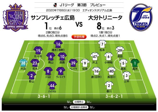 J1プレビュー7/8「広島―大分」再開初戦で勝利の2チームが激突!の画像001