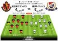 「J1プレビュー」9/9 名古屋-横浜FM「3失点から立ち直れ!」の画像003