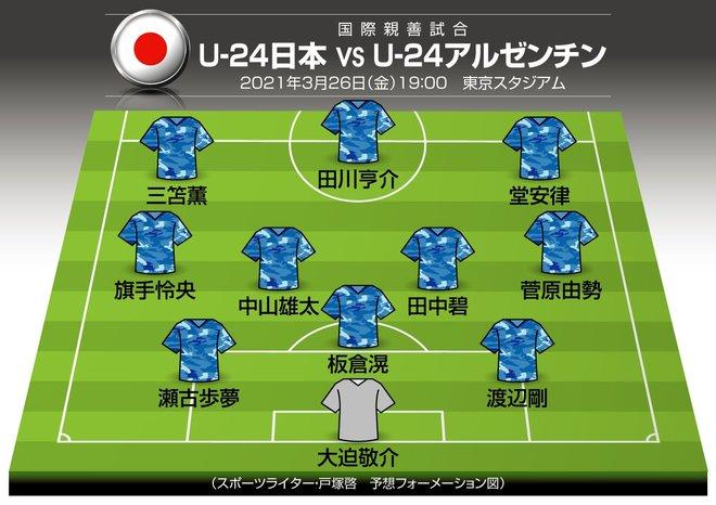U-24日本代表対アルゼンチン2連戦!!(1)五輪メダル候補とガチバトル!最注目は「三笘薫」の画像001