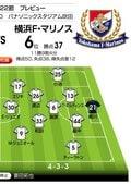 「天皇杯出場」を懸けた熱き上位対決「J1プレビュー」G大阪―横浜FMの画像002