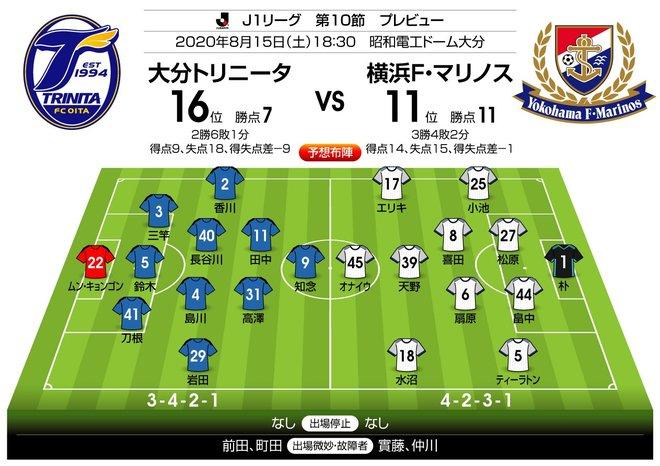 「J1プレビュー」8/15 大分-横浜FM「新顔を生かして勝つ!」の画像003