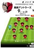 「J1プレビュー」鹿島―仙台 ザーゴ鹿島がホームで4連勝を目指す!の画像001