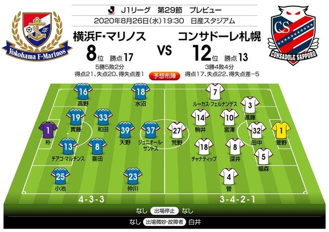 「J1プレビュー」8/26 横浜FM-札幌「5週間で3度の対戦」第2ラウンドの画像003