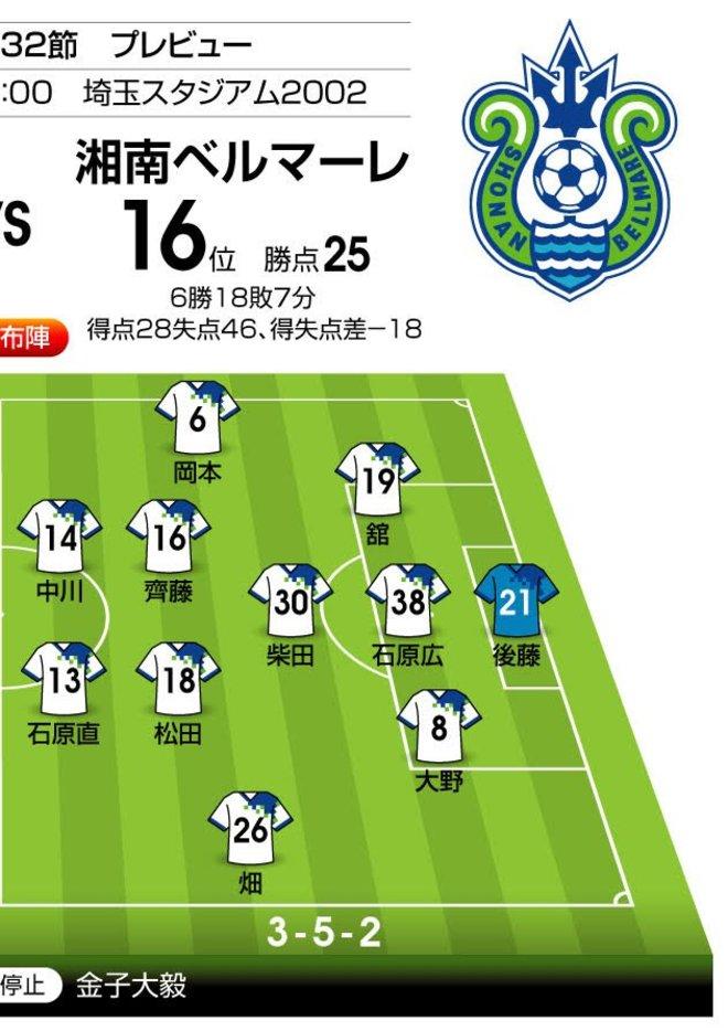 来季を見据えるか、一戦必勝で挑むか⁉「J1プレビュー」浦和―湘南の画像002