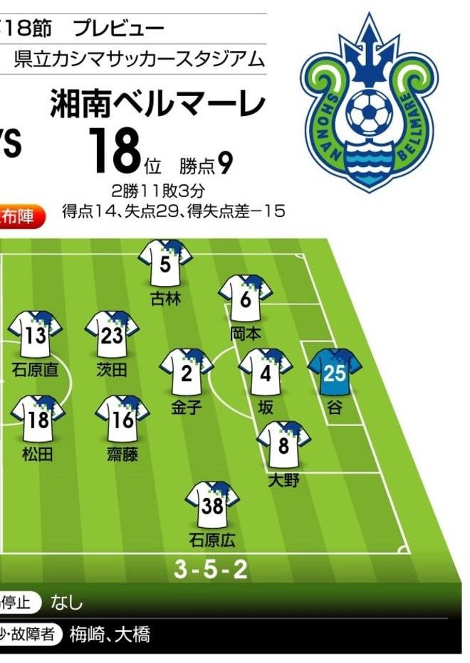 「J1プレビュー」9/23 鹿島-湘南「好調チームのリベンジなるか」の画像002
